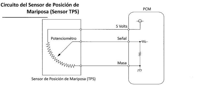 Sensor TPS de 3 terminales