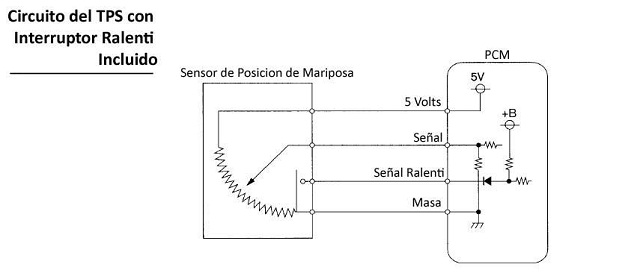 Sensor TPS de 4 terminales